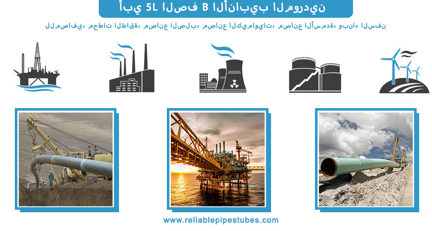 API Pipe Suppliers in Egypt