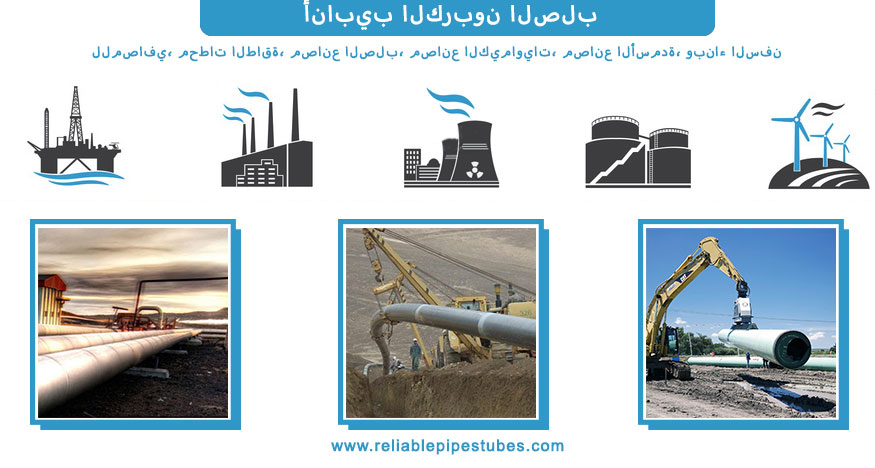CS Seamless Pipe suppliers in Egypt
